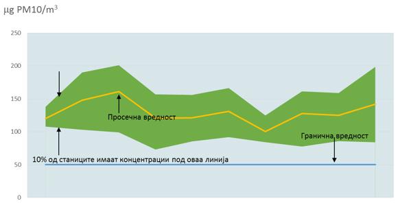 SOER 2015 grafik RM
